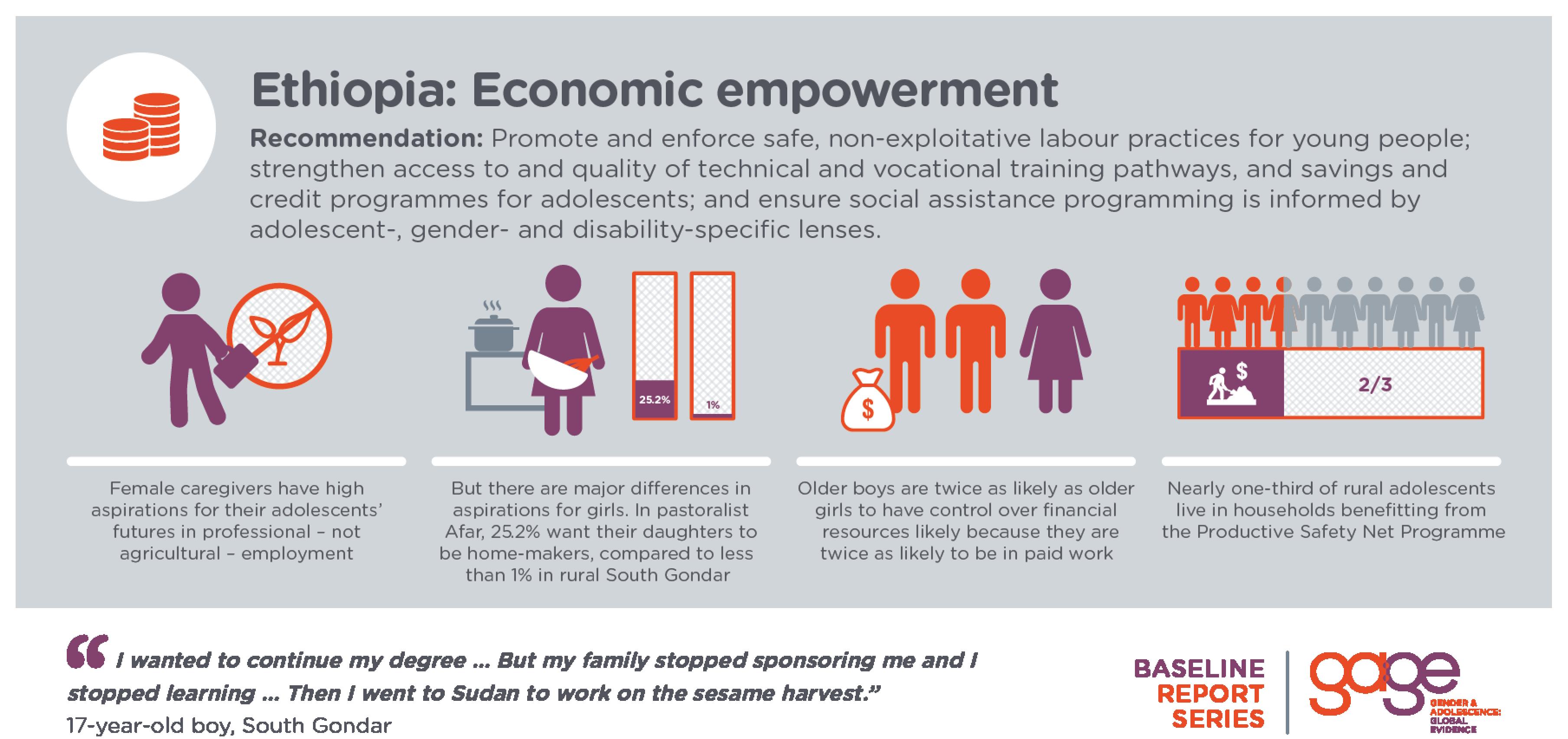 Adolescent well-being in Ethiopia: exploring gendered capabilities