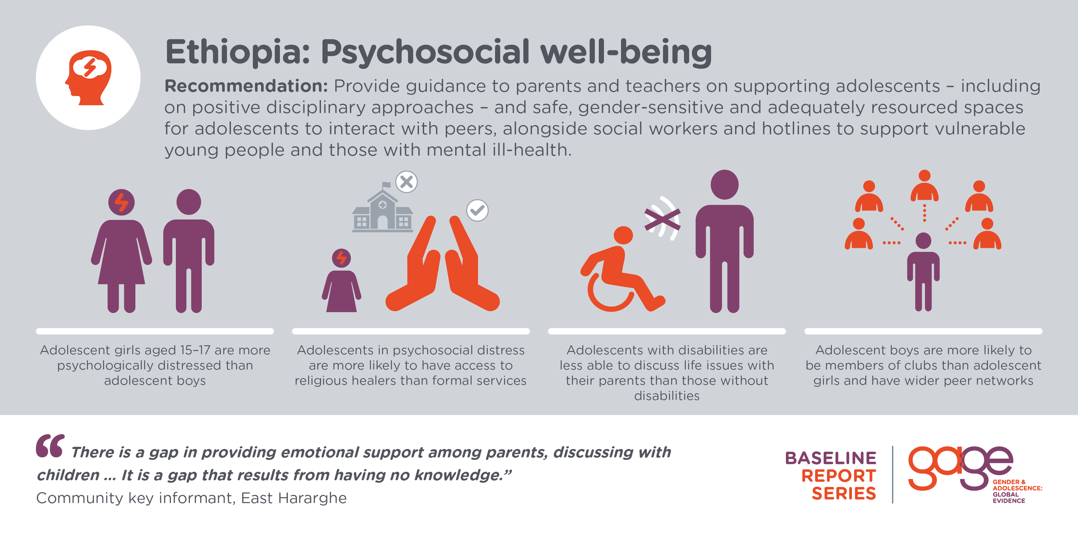 Report Family Well Being Education >> Adolescent Psychosocial Well Being And Voice And Agency In Ethiopia